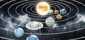 حركة الكواكب حول الشمس - موضوع