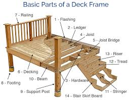 learn how to frame a deck how to build