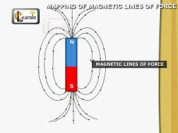 mapping of magnetic lines of force