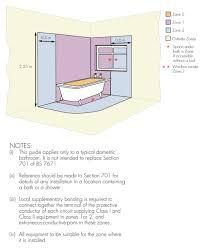 bathroom regulations vent axia