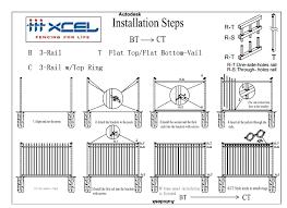 Panel Fasilitas 3 Rail W Rings Desain Dan Pasokan Instalasi Xcel