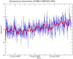 hourly temperature data ...