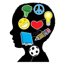Mental Health Healthy Mind Clipart