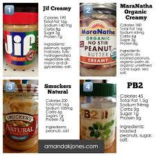 peanut ers do you know the