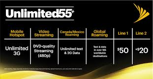 new unlimited plans include features
