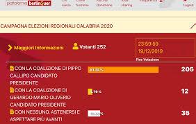 Piattaforma Berlinguer, concluse le votazioni on-line in vista delle  regionali - Lente Locale