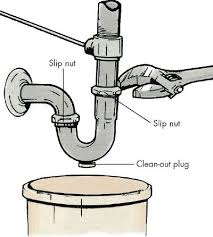 how to replace a drain trap howstuffworks