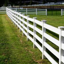 Fencing Types And Costs The 1 Resource For Horse Farms Stables And Riding Instructors Stable Management