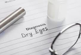 dry eye cations side effects