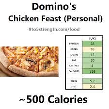 dominos nutrition nutritionwalls