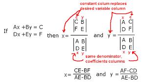 linear equations using determinants