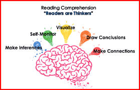 Reading Comprehension   Student Engagement Project   Nebraska