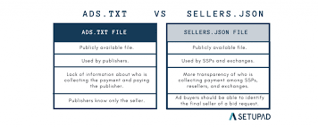 sellers json and ads txt files prevent