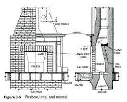 outdoor fireplace plans google search