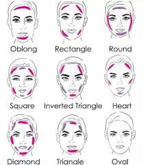 apply blush according to face shape