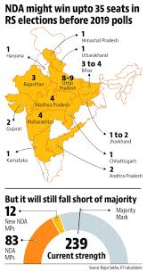 nda could increase rs tally but will