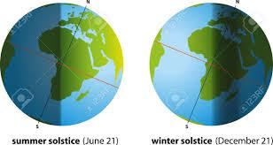 Solstizio d'estate: oggi è il giorno più lungo dell'anno - Svago