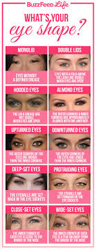 best makeup for diffe eye shapes