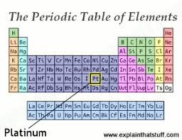 platinum the chemical element its