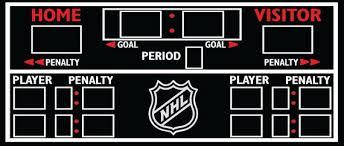 Vinyl Decal Scoreboard Hockey Scoreboard Hockey Decor Etsy