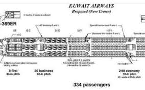 kuwait airways new 777 300s might