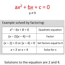 quadratics in one variable flashcards