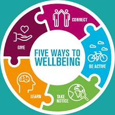 Five Ways to Well-Being – Barlby Bridge Community Primary School
