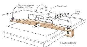 Pivoting Router Table Fence Is Simple And Effective Finewoodworking