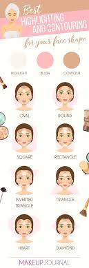 4 makeup brush guide 40 infographics