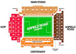 liverpool anfield stadium 54 074
