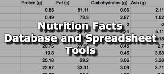 nutrition facts database spreadsheet