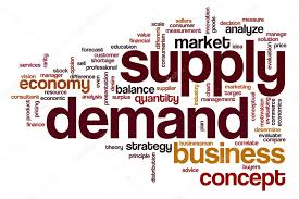 Image result for demand word