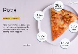 pizza nutrition facts and tips to make