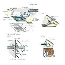 install bathroom vent roof dryer cost