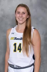 Stephanie Moore Bio - UCSDTritons.com - Official Web Site of UC San Diego  Athletics