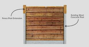 Timber Posts Gravel Boards Fence Post Extension Tanalized Brown H Profile Pennine Fencing Landscaping