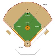 Baseball 90 Beacon Athletics
