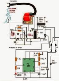 10 Electric Fencing Ideas Electric Fence Fence Charger Electricity