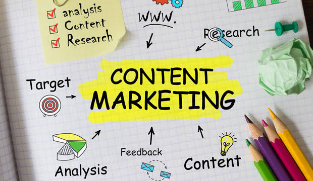 Image result for content marketing""