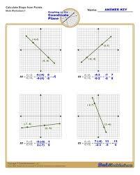 finding slope direction worksheets