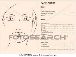how to color makeup face charts