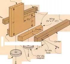 Magnetic Band Saw Fence Modular Cabinets Woodworking Archive