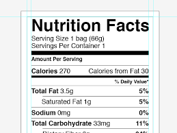 nutrition facts label by greg shuster