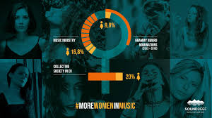 More Women in Music: there are only 16.8% of Women in the Music ...