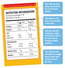 food labels nutritional information