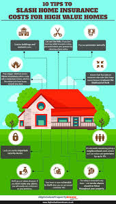 high value home insurance is there to cover the higher end