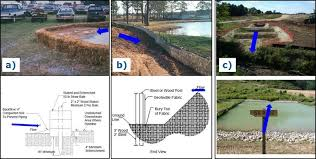Figure A 5 Example Of Measures That Can Be Taken To Control Sediment Download Scientific Diagram