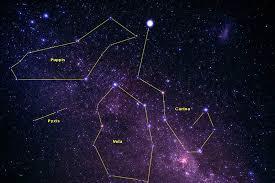Resultado de imagen de Carina (la Quilla), Vela  (la Vela), Puppis (la Popa) y Pyxis (el compás o la brújula).