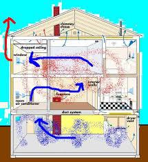 alternative energy project my