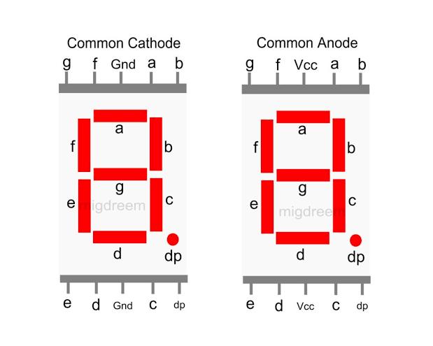 7 Segment Display   Alpha Electronz